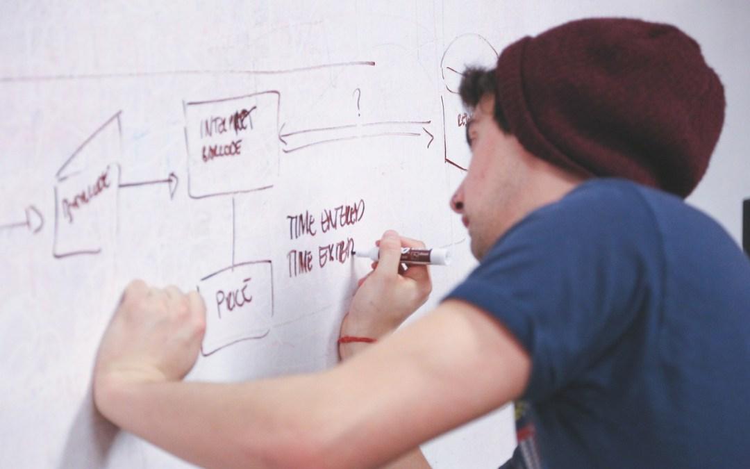 Inbound Marketing: Qué Es y Por Qué los Pequeños y Medianos Negocios Deben Hacerlo