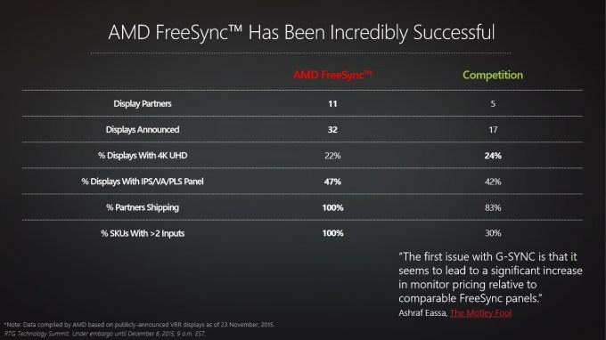 Tehnologiile Grafice AMD Evoluează Imagine 1