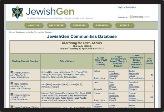 www.jewishgen.org/Communities/Search.asp