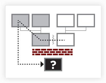 Go-Sideways-Article-Graphic