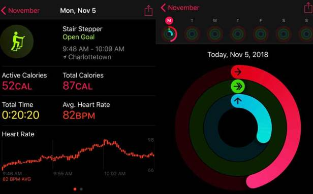 How To Tame Wild Heart Rate On The Apple Watch – NJN Network