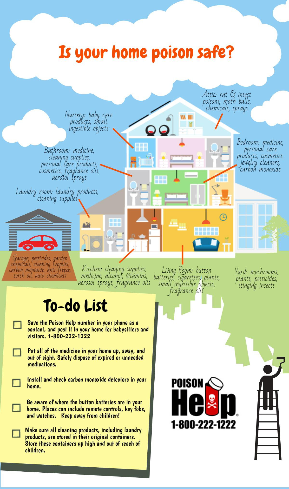 Is Your Home Poison Safe