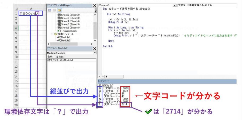 環境依存文字の文字コードを調べる方法