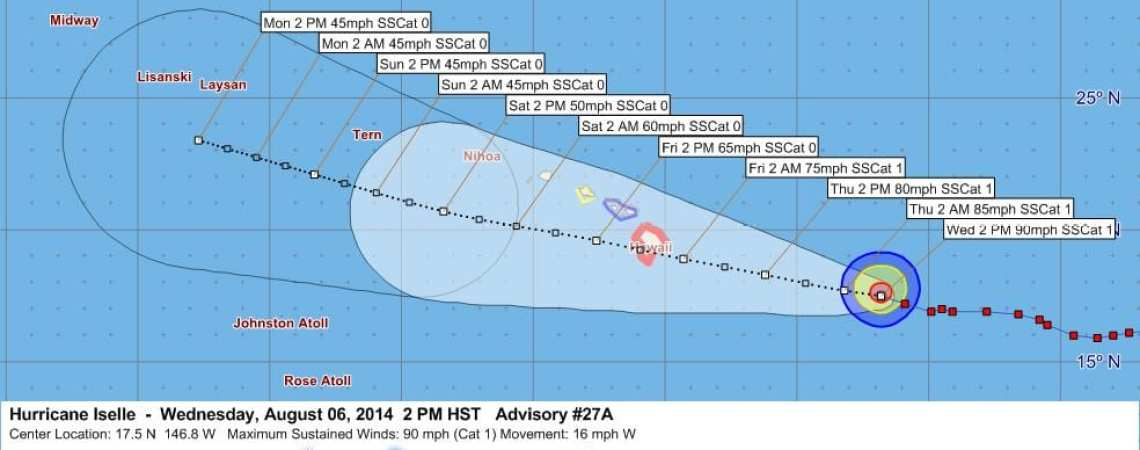 Hurricane Iselle #27Graphic