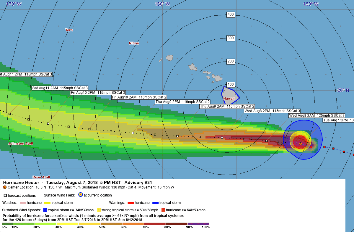 Hurricane Hector Advisory 31