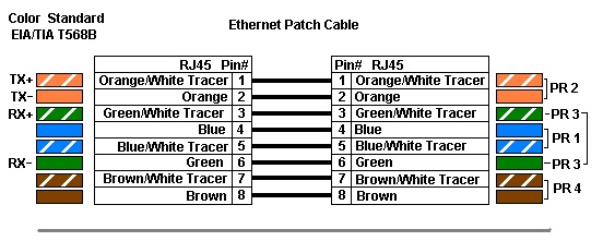 redcable2