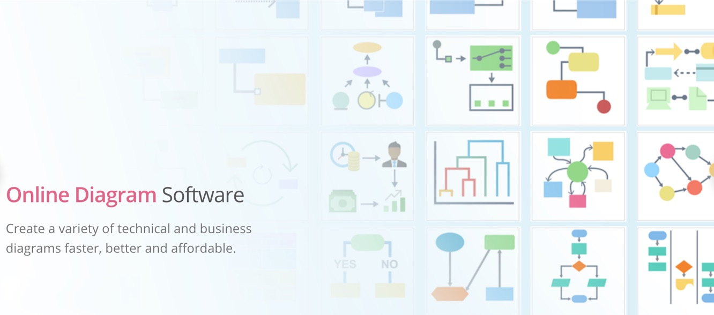 Visual Paradigm Online Diagrams