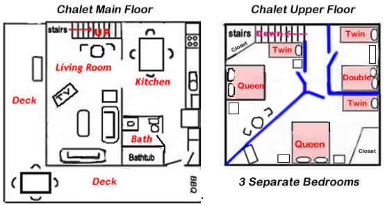 3 Bedrooms Wawa