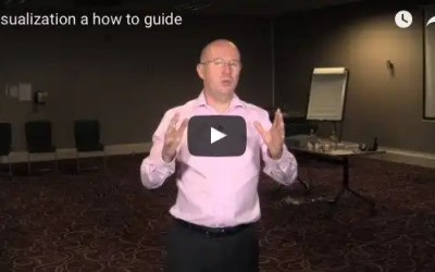 NLP Video – Visualisation a how to guide