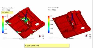 Honda Mold Cycle Time