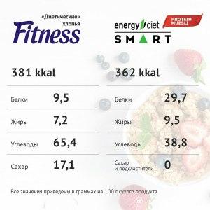 мюсли, энерджи диет смарт, energy diet smart