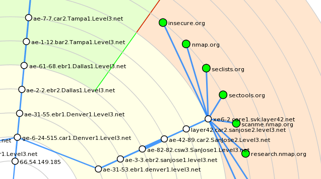 Highlighting regions of the topology