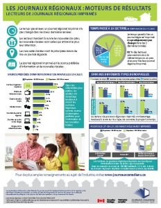 Community Newspapers Drive Results-FACT SHEET-FINAL-FRENCH_Page_1
