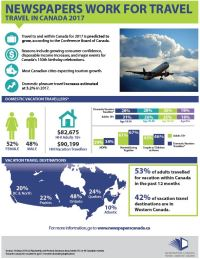 Fact Sheet - Newspapers Work for Travel In Canada 2017(1)-page-001