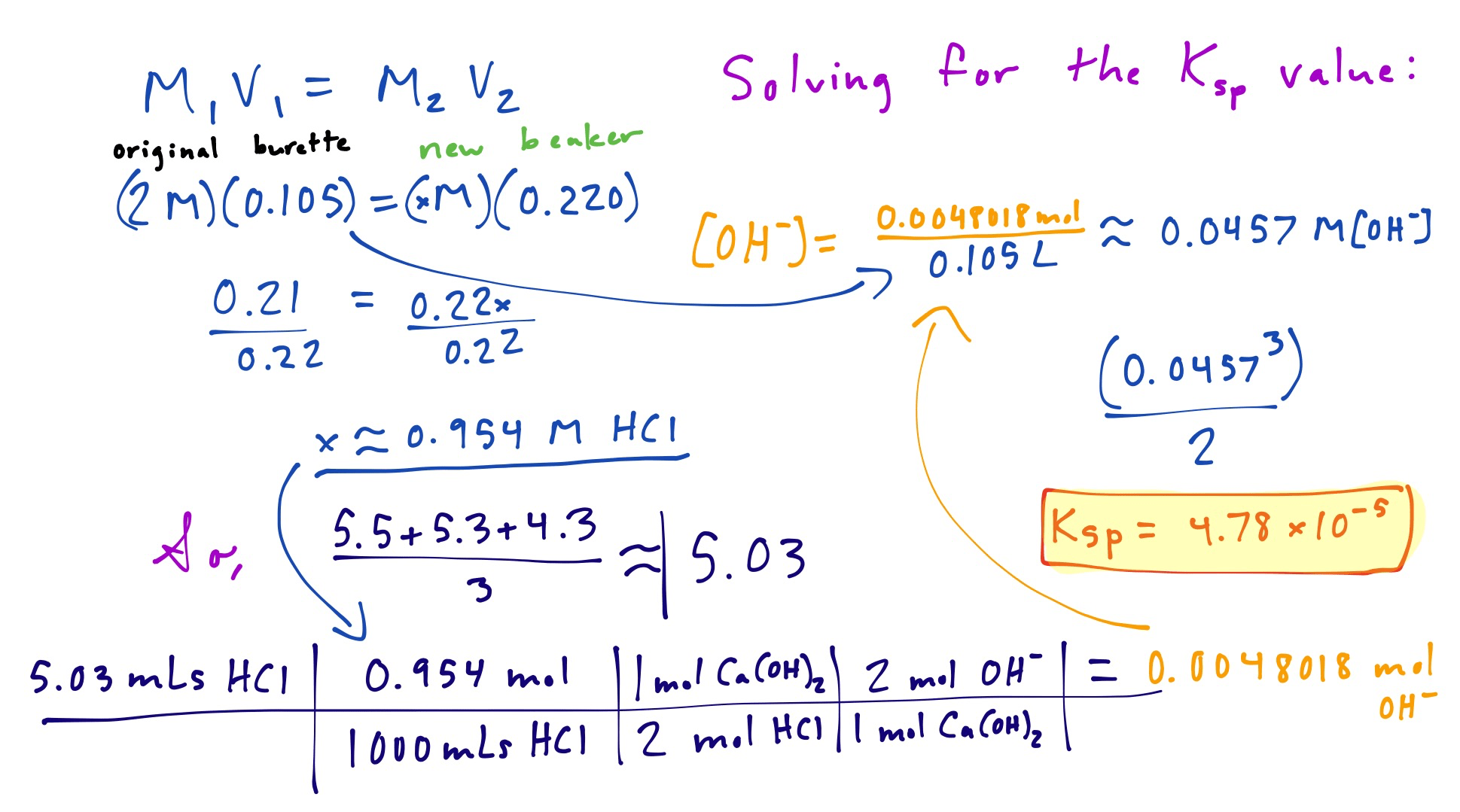 Lab Vii Ksp Amp Solubility Product Calcium Hydroxide Ca