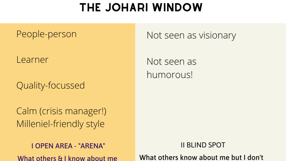 Getting feedback using the Johari Window model