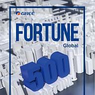 Компания GREE вновь в списке Fortune Global 500.
