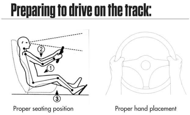 diagram of seating position for high performance driving