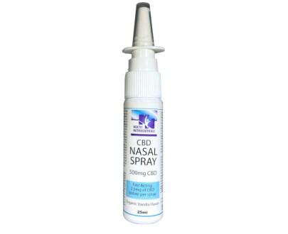 CBD Nasal Spray