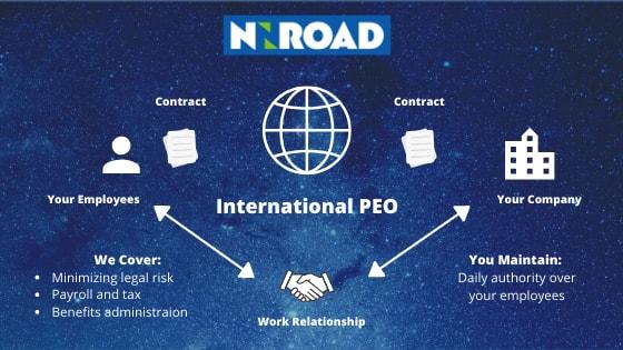 international-peo