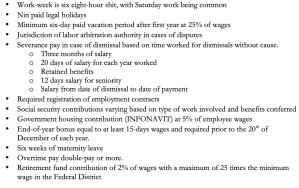 compensation benefits Mexico