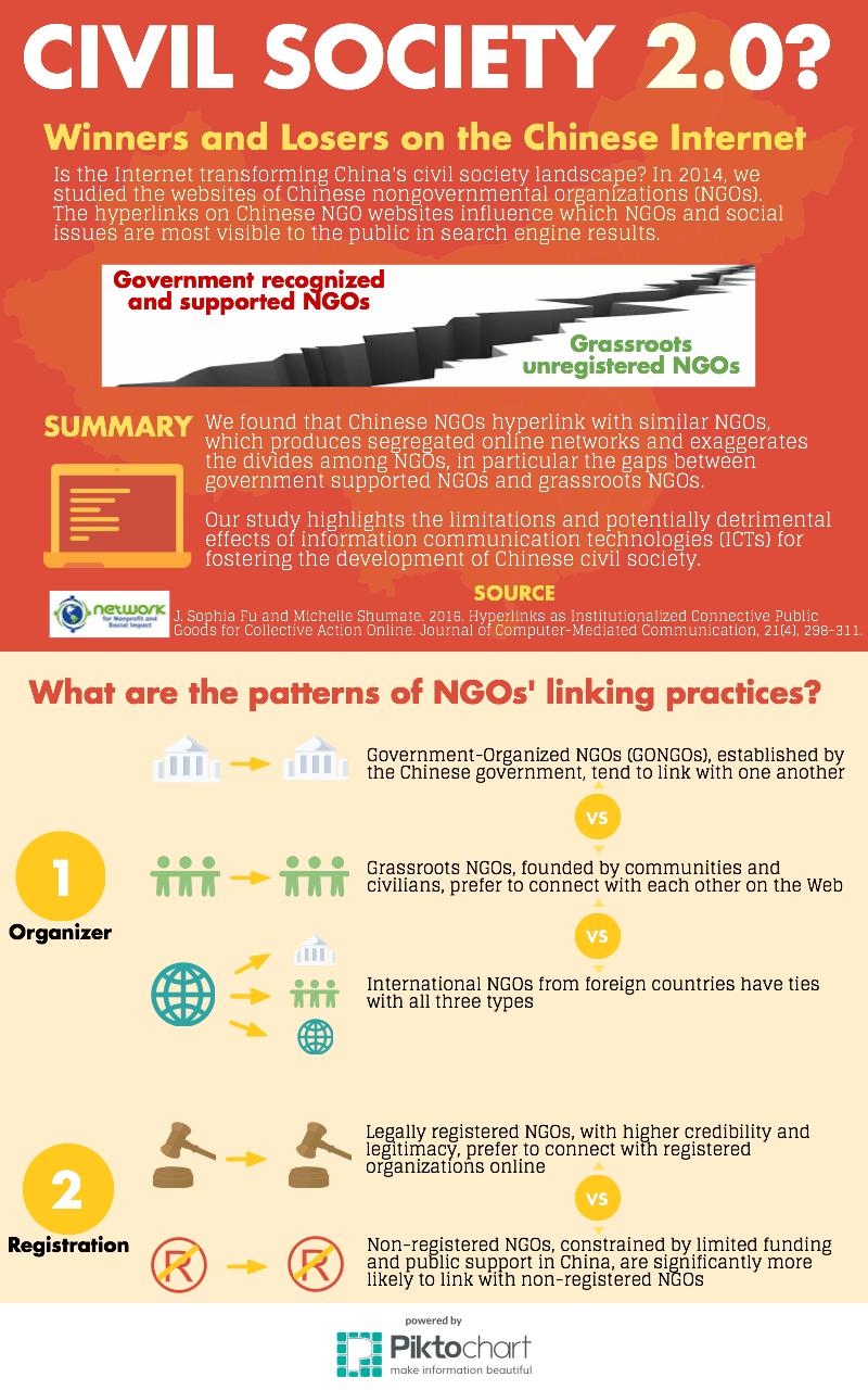 Infographic-for-nnsi-v5-final_Fu