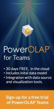 PowerOLAP Teams Free Trial