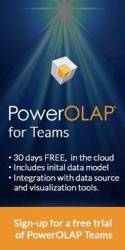 PowerOLAP Teams Free Trial