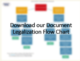 Download Our Document Legalization Flow Chart