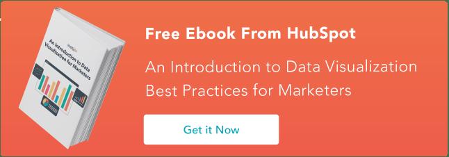 free demo of hubspot analytics