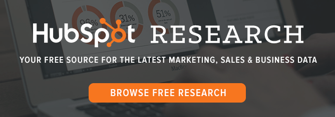 browse free HubSpot research