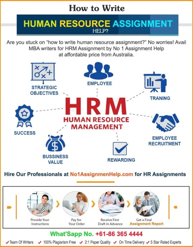How To Write Human Resource Assignment? Avail MBA Writers at