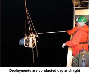 Deployments are conducted day and night