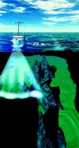 In this picture, you can see the NOAA ship traveling while using the multibeam.  The glowing material coming out of the ship represents the actual pings. The green area is the portion of the ocean floor that is being surveyed.  Picture provided courtesy of NOAA training materials.