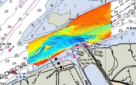 Multi-beam survey results