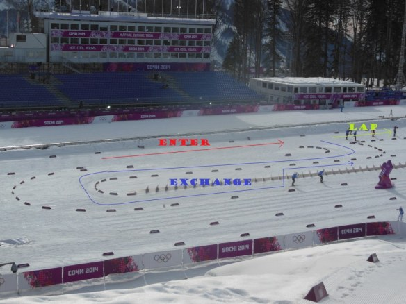 Changing Ski Penalty at Sochi 2014 Olympics