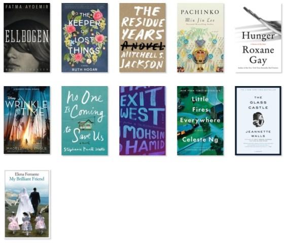 Books | So Far in 2018 | No Apathy Allowed