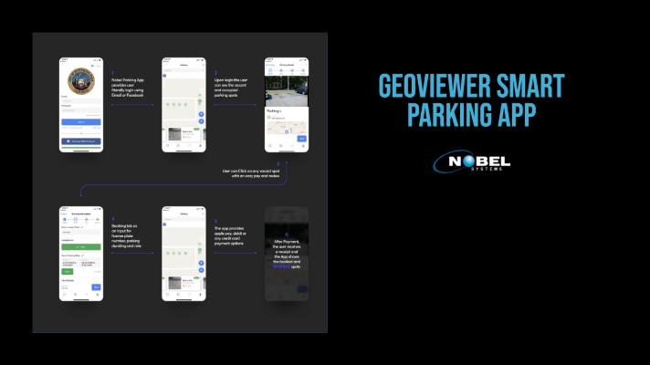 Smart Parking App GeoViewer