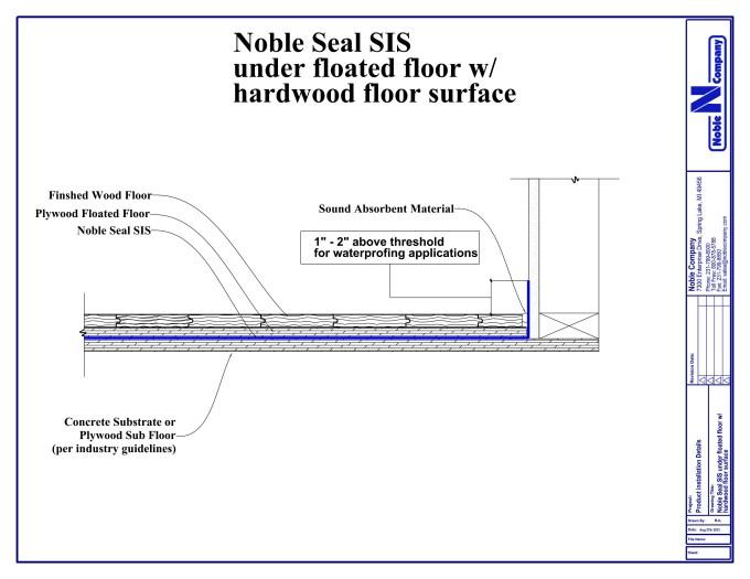 Wood Floor Installation Details Wikizie