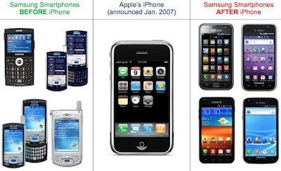 samsung_phones_before_after_iphone-1