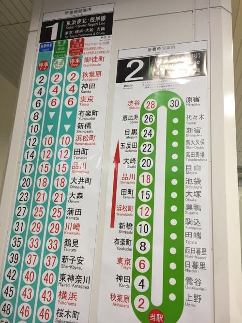 JR御徒町駅の駅票,來年から,辛さは?) | お金の ...
