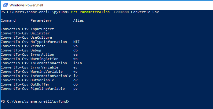 Finding Aliases for Parameters in PowerShell