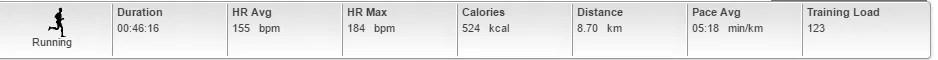 cuantas calorías quemas corriendo
