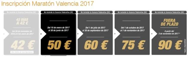aumento de precio de los maratones