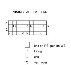 Vining Lace Chart for Cabo Cardi