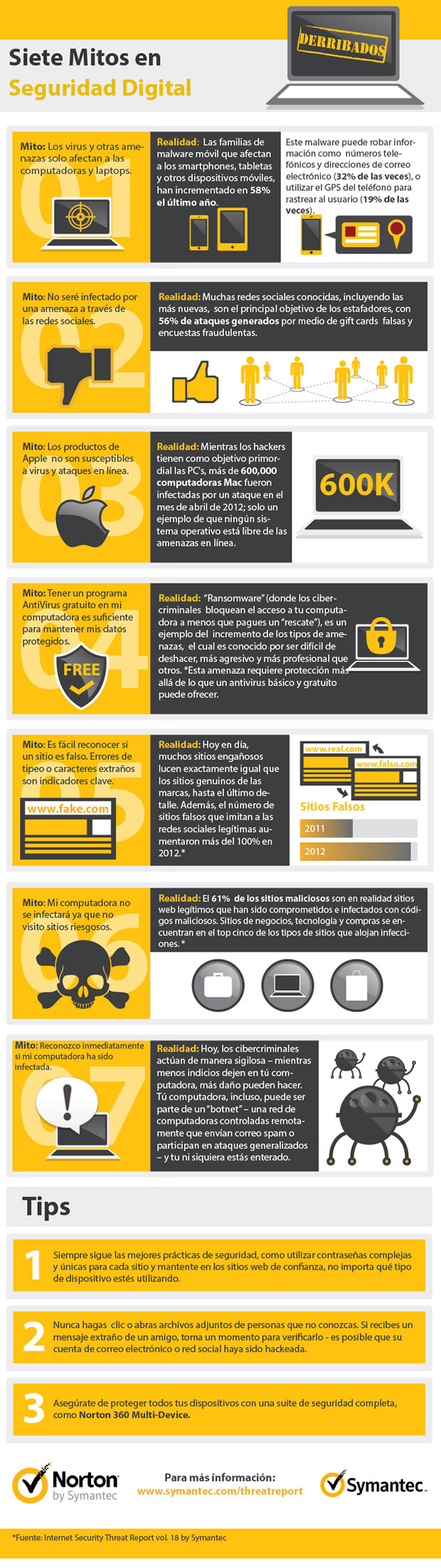 mitos-de-la-seguridad-digital