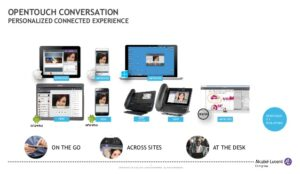 opentouch-21-fosters-innovation-and-growth-4-638