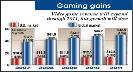 Gaming gail