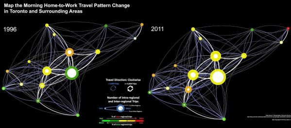 Fig 7 Jason Li. Morning Home-to-Work Travel Pattern Change in Toronto and Surrounding Areas 2015