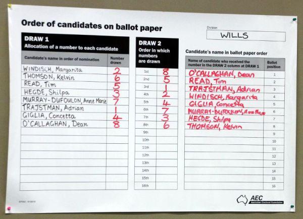 20130815_IMG_5752_Wills_ballot_order